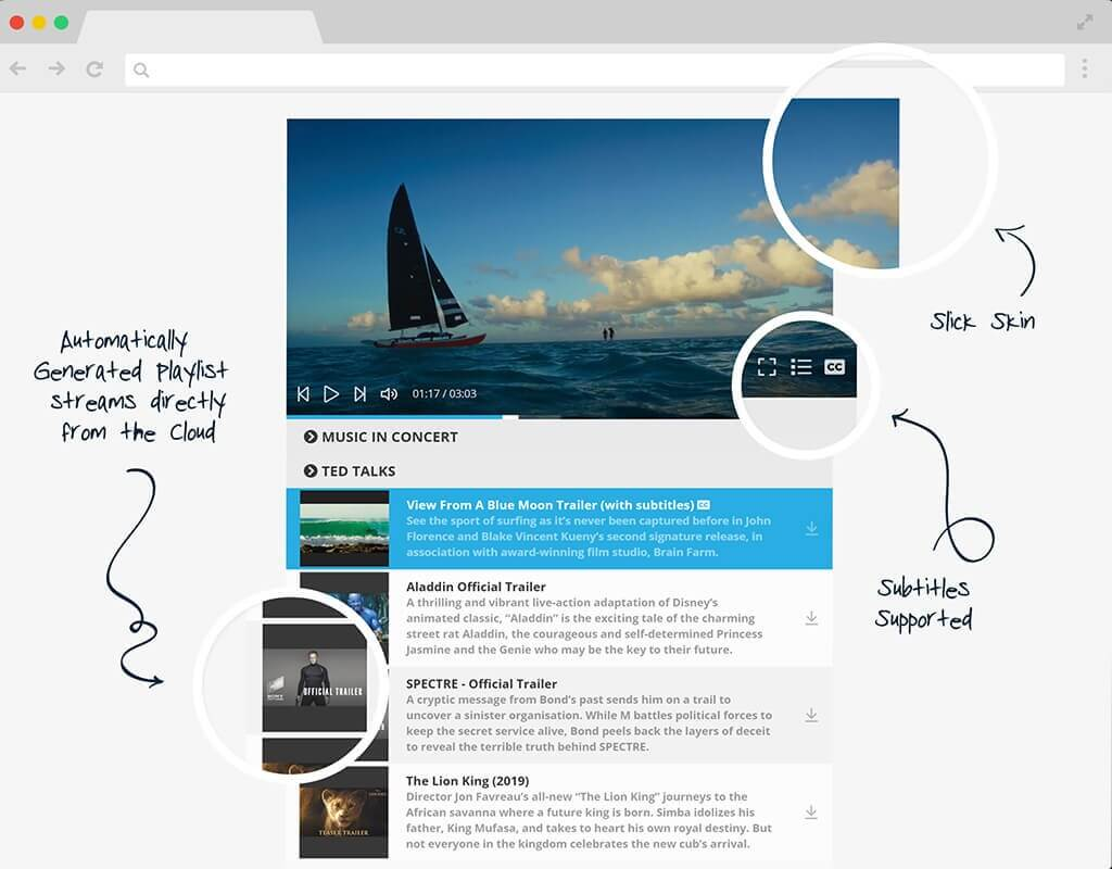 WP Cloud Plugins | Stream your media in the Cloud on a WordPress site